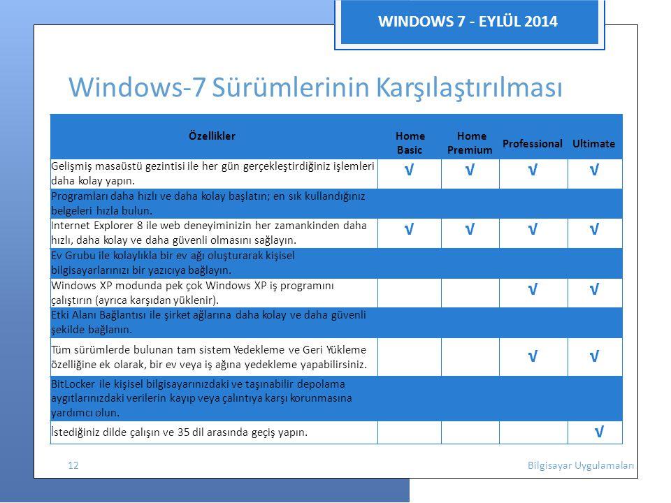 Windows-7 Sürümlerinin Karşılaştırılması