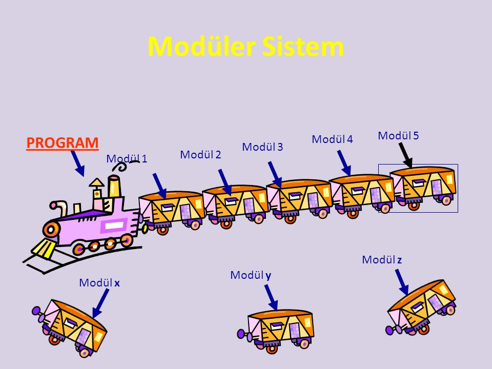 Modüler Sistem PROGRAM Modül 5 Modül 4 Modül 3 Modül 2 Modül 1 Modül z