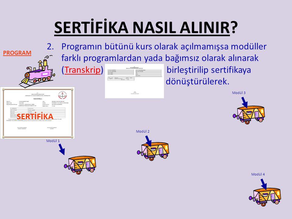 SERTİFİKA NASIL ALINIR