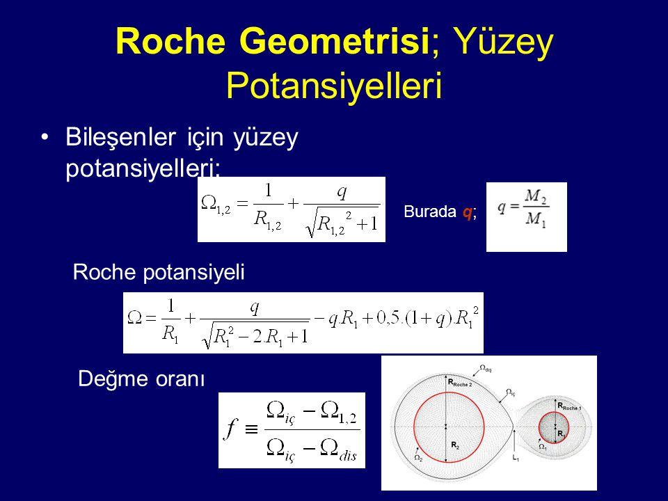 Roche Geometrisi; Yüzey Potansiyelleri