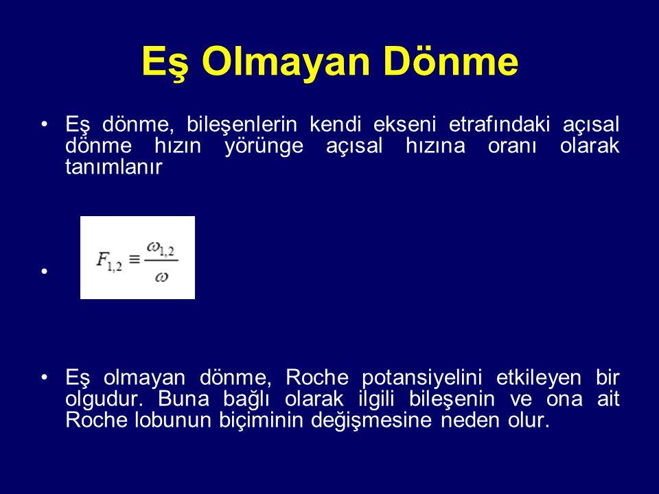 Eş Olmayan Dönme Eş dönme, bileşenlerin kendi ekseni etrafındaki açısal dönme hızın yörünge açısal hızına oranı olarak tanımlanır.