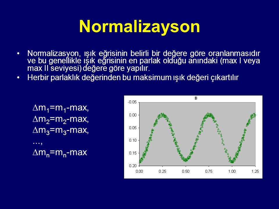 Normalizayson Dm1=m1-max, Dm2=m2-max, Dm3=m3-max, ..., Dmn=mn-max