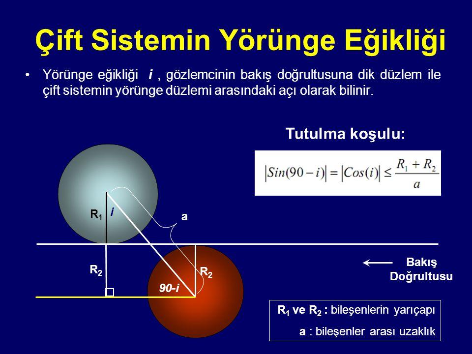 Çift Sistemin Yörünge Eğikliği
