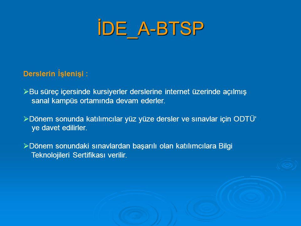 İDE_A-BTSP Derslerin İşlenişi :