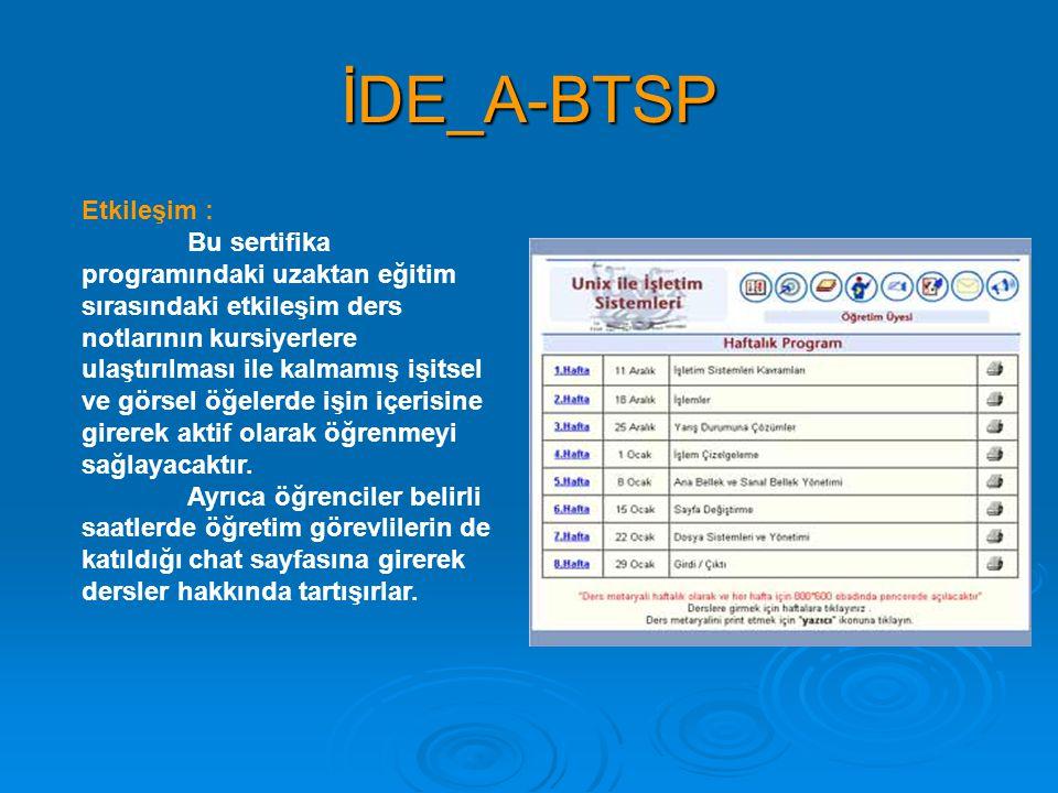 İDE_A-BTSP Etkileşim :