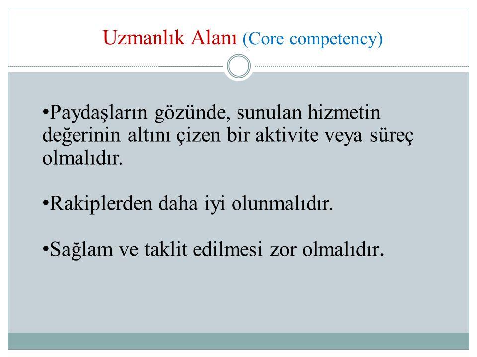Uzmanlık Alanı (Core competency)