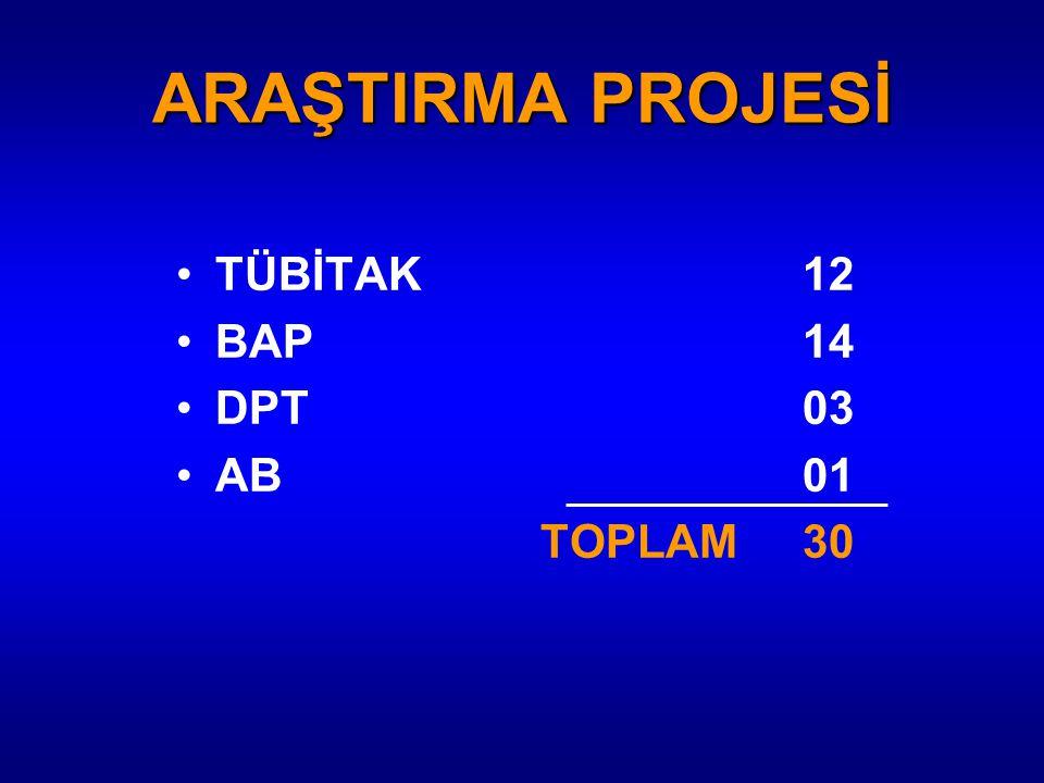 ARAŞTIRMA PROJESİ TÜBİTAK 12 BAP 14 DPT 03 AB 01 TOPLAM 30