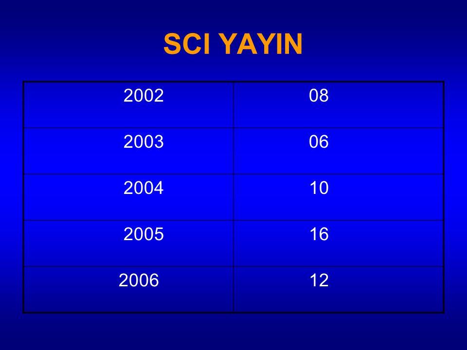 SCI YAYIN 2002 08 2003 06 2004 10 2005 16 2006 12