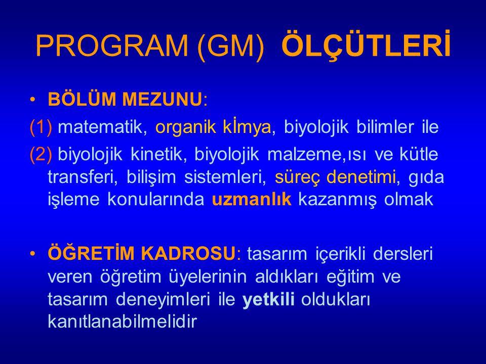 PROGRAM (GM) ÖLÇÜTLERİ