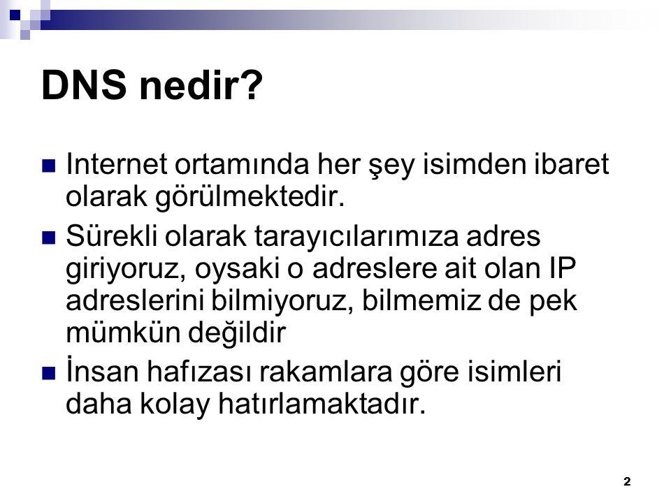 DNS nedir Internet ortamında her şey isimden ibaret olarak görülmektedir.