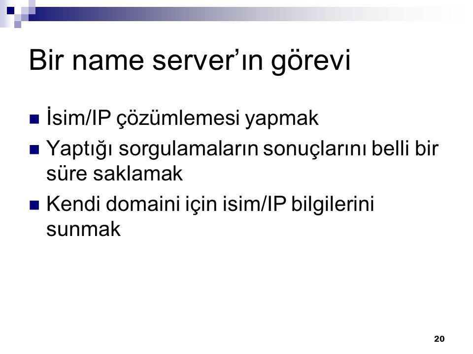 Bir name server'ın görevi