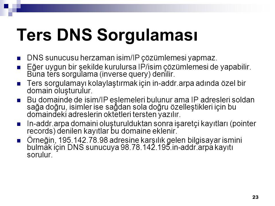 Ters DNS Sorgulaması DNS sunucusu herzaman isim/IP çözümlemesi yapmaz.