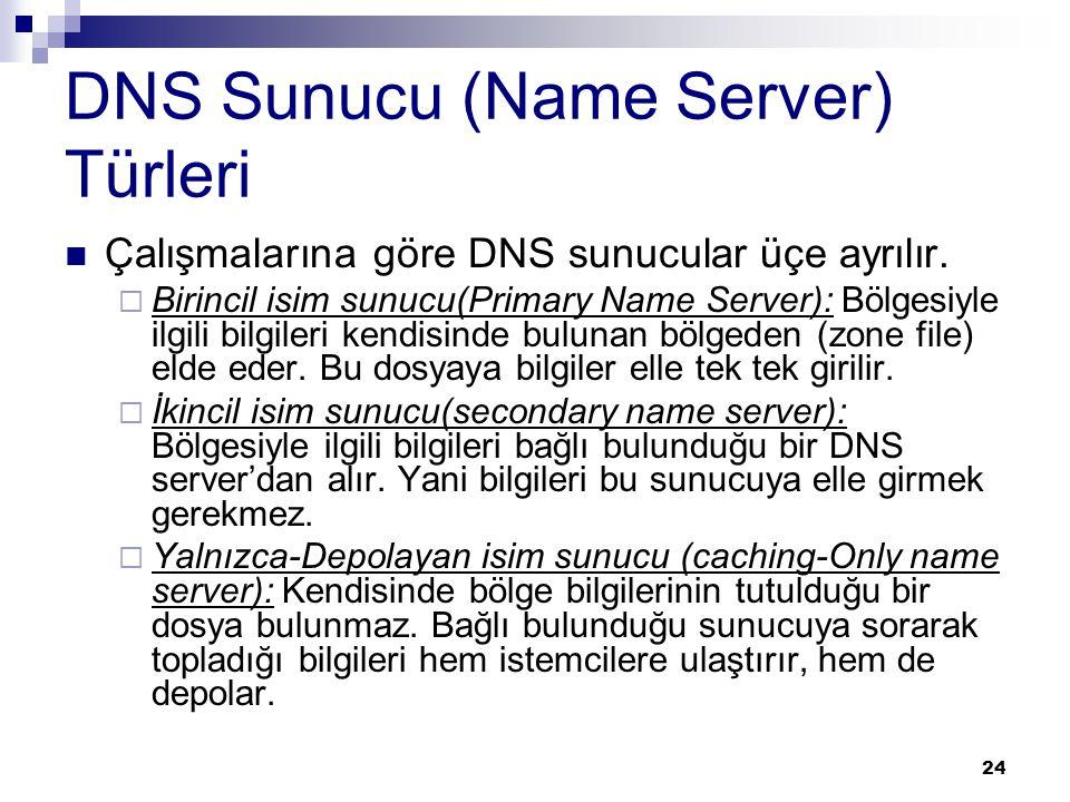 DNS Sunucu (Name Server) Türleri