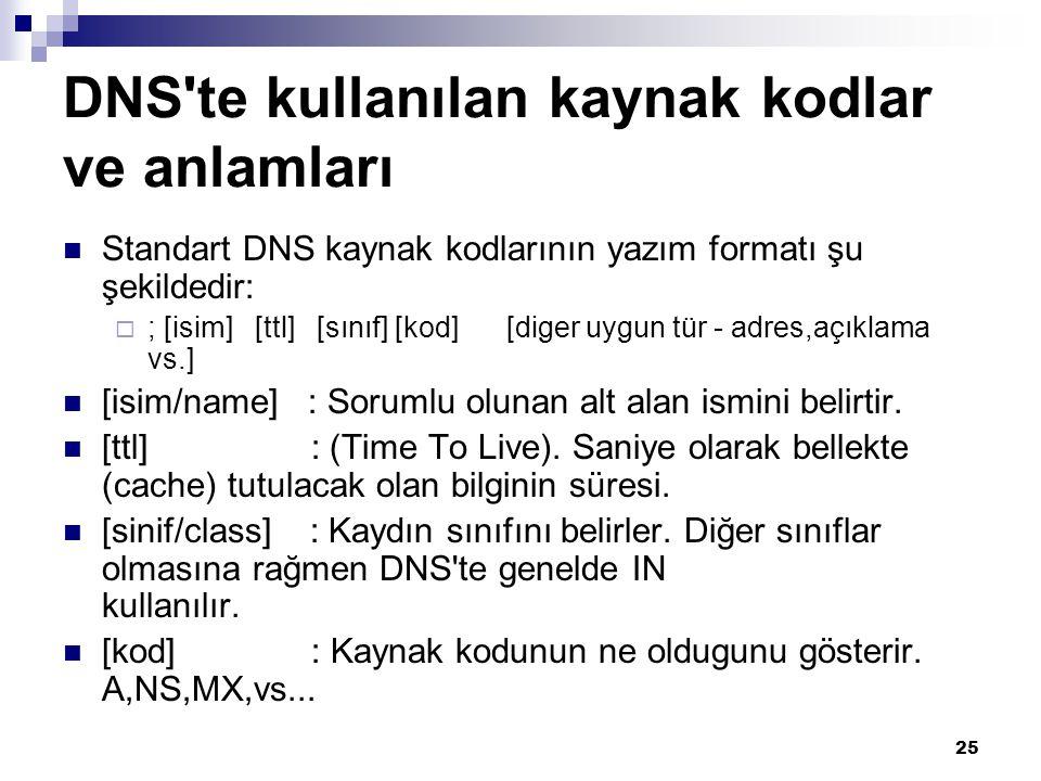 DNS te kullanılan kaynak kodlar ve anlamları