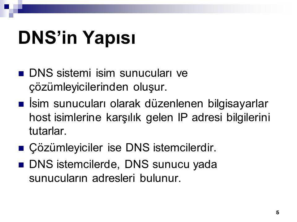 DNS'in Yapısı DNS sistemi isim sunucuları ve çözümleyicilerinden oluşur.