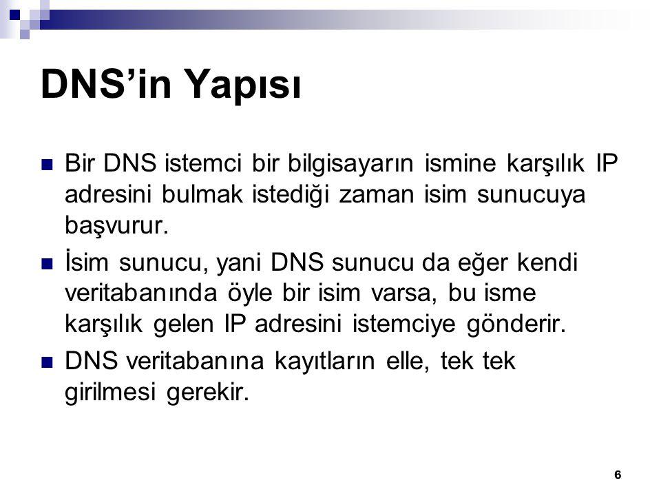 DNS'in Yapısı Bir DNS istemci bir bilgisayarın ismine karşılık IP adresini bulmak istediği zaman isim sunucuya başvurur.
