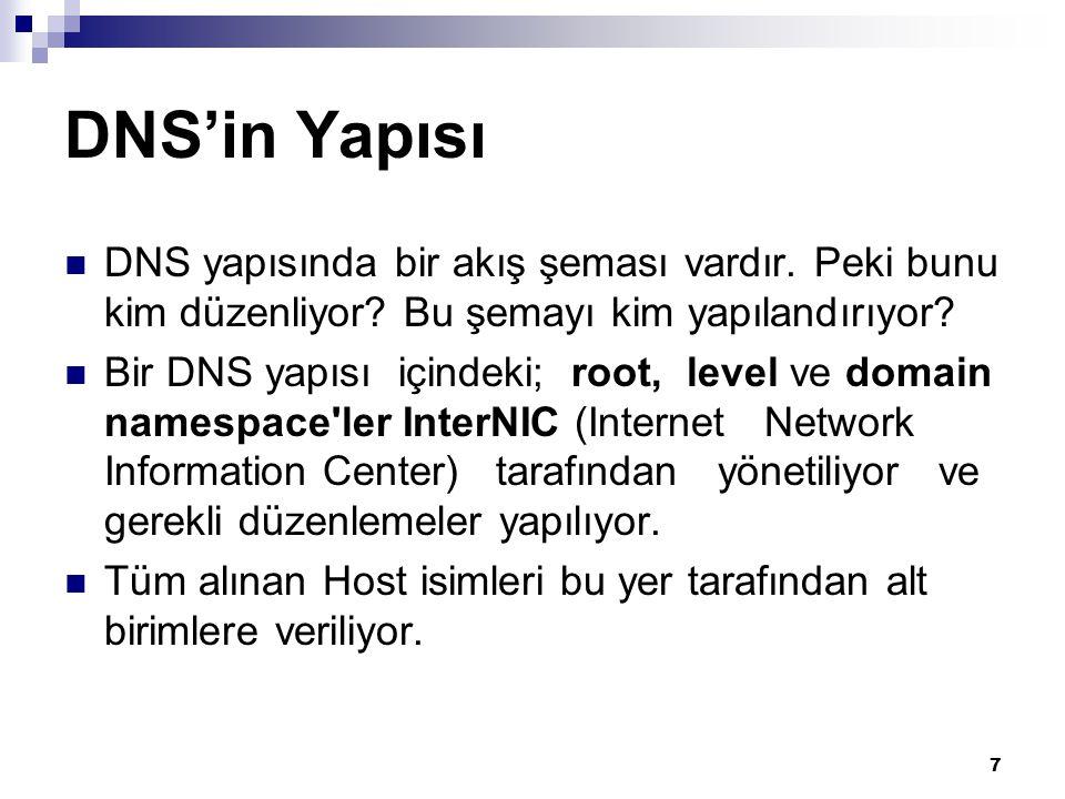DNS'in Yapısı DNS yapısında bir akış şeması vardır. Peki bunu kim düzenliyor Bu şemayı kim yapılandırıyor