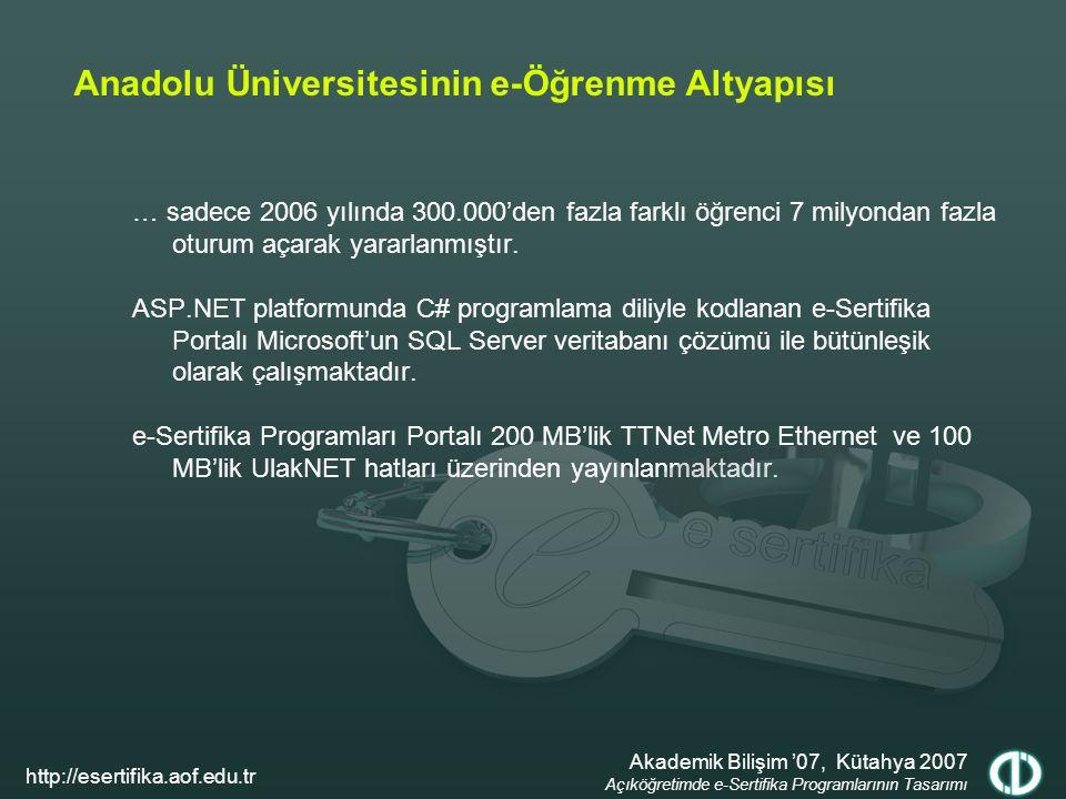 Anadolu Üniversitesinin e-Öğrenme Altyapısı