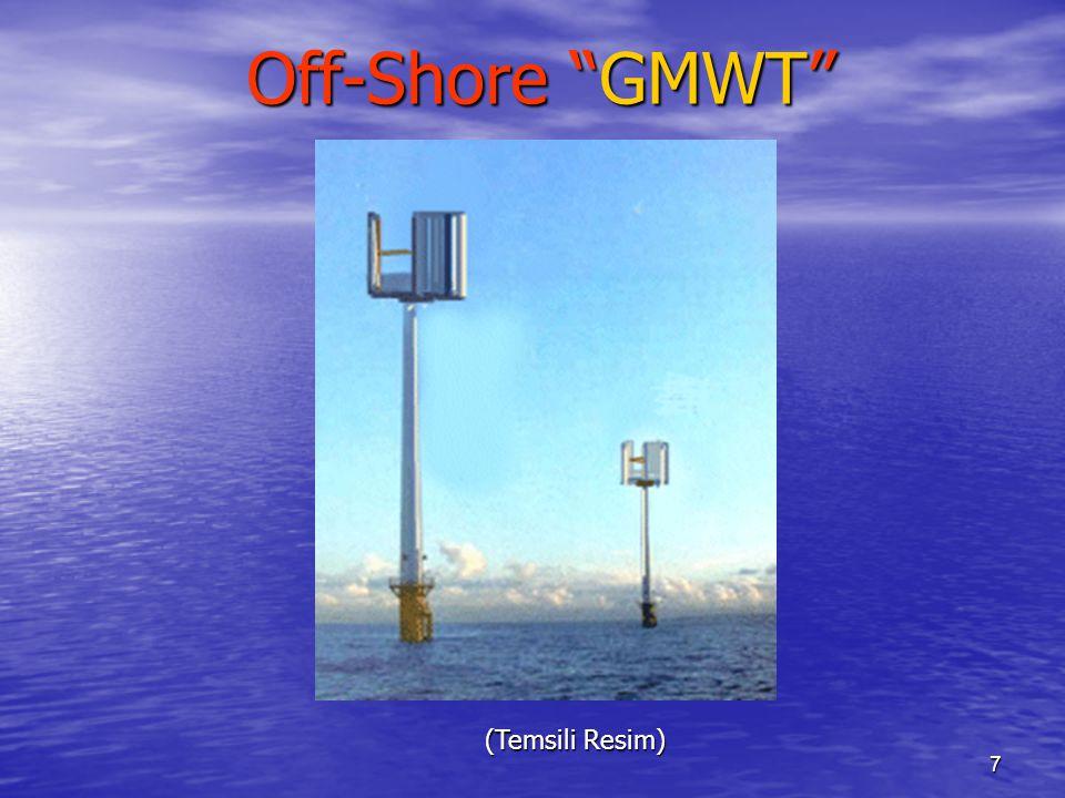 Off-Shore GMWT (Temsili Resim)