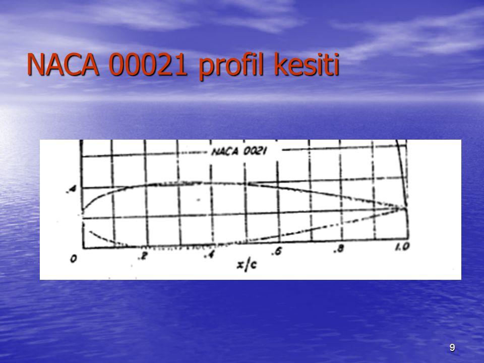 NACA 00021 profil kesiti