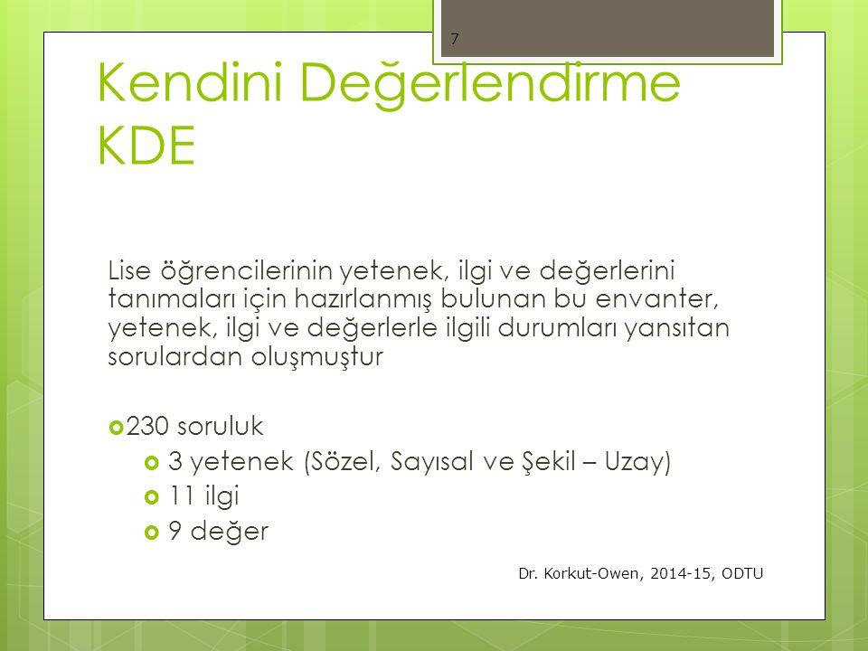 Kendini Değerlendirme KDE