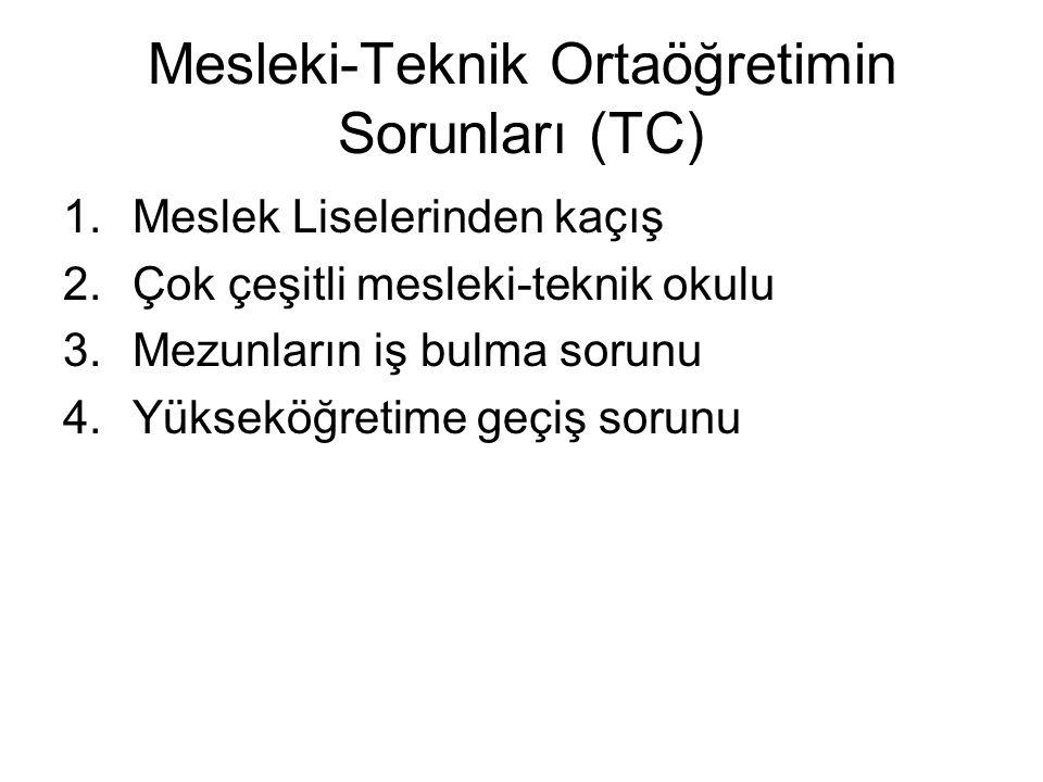 Mesleki-Teknik Ortaöğretimin Sorunları (TC)