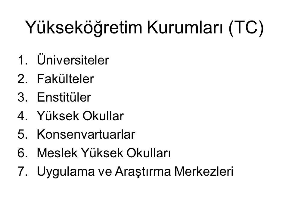 Yükseköğretim Kurumları (TC)