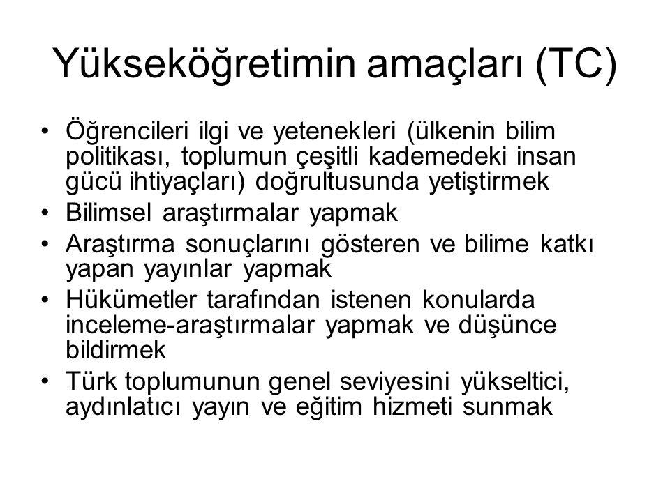 Yükseköğretimin amaçları (TC)