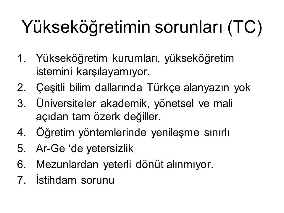 Yükseköğretimin sorunları (TC)
