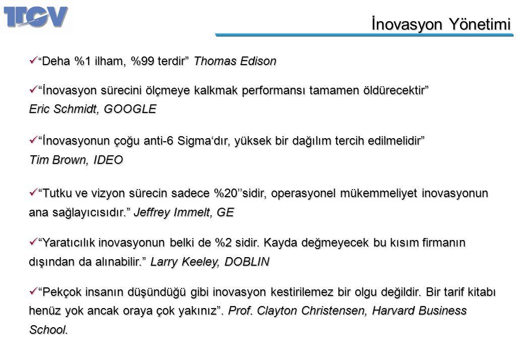 İnovasyon Yönetimi Deha %1 ilham, %99 terdir Thomas Edison