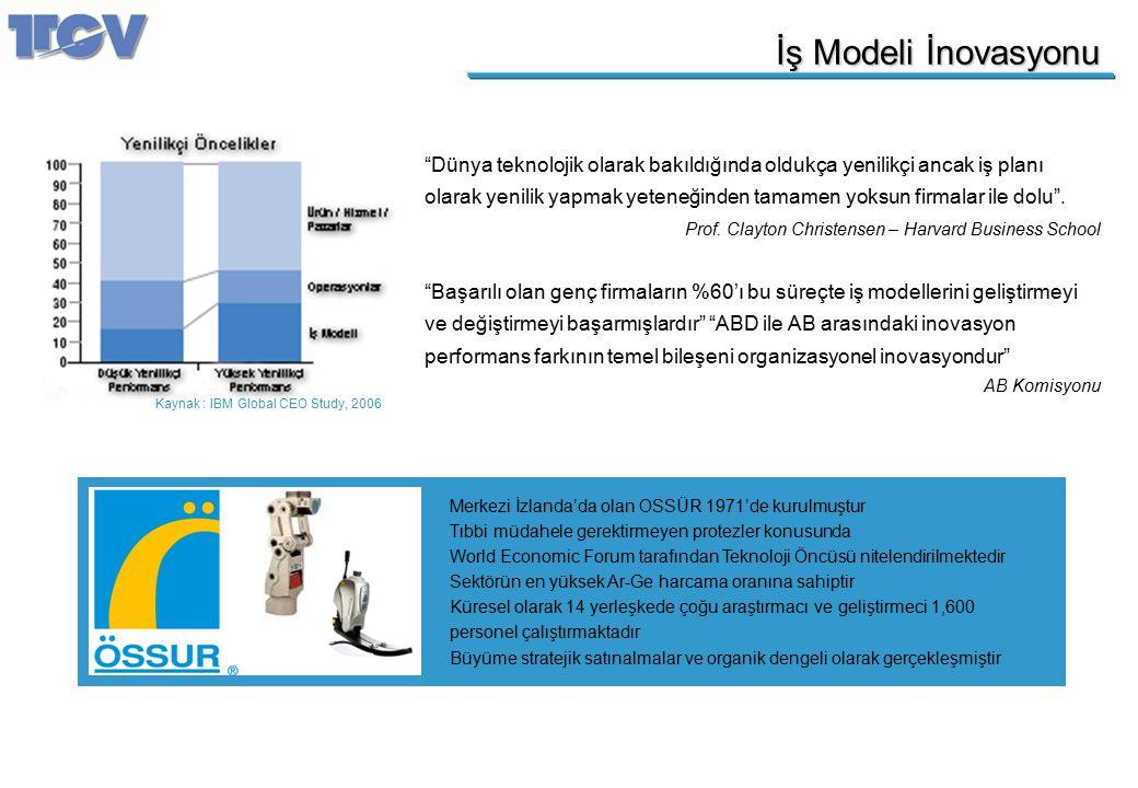 Kaynak : IBM Global CEO Study, 2006