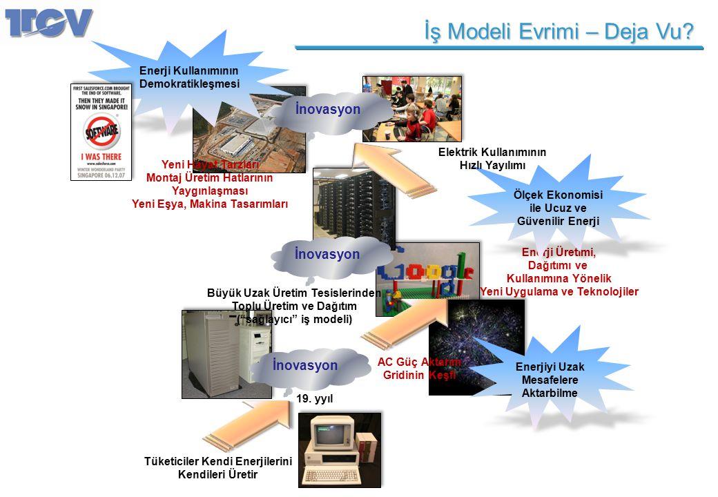 İş Modeli Evrimi – Deja Vu