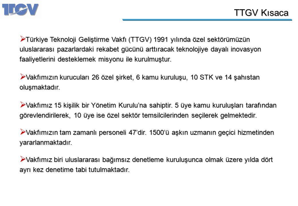 TTGV Kısaca