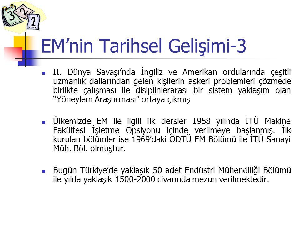 EM'nin Tarihsel Gelişimi-3