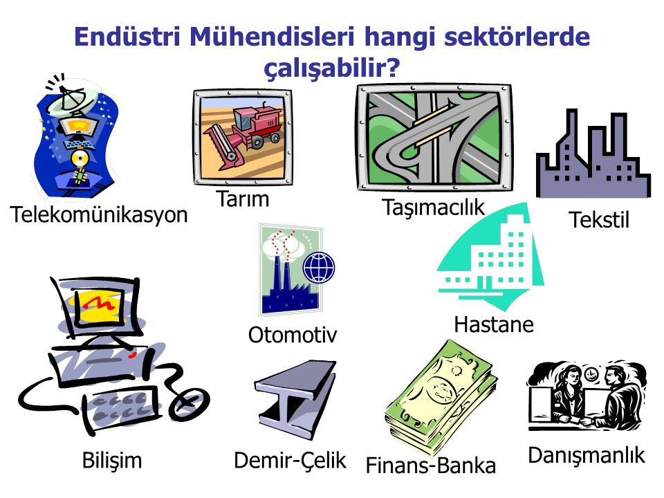 Endüstri Mühendisleri hangi sektörlerde çalışabilir