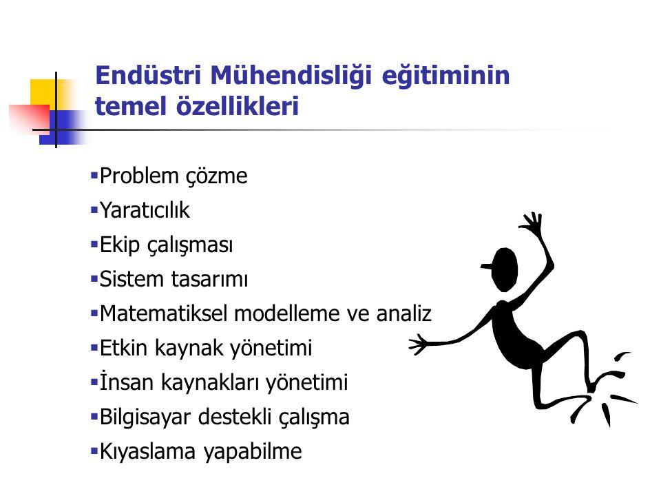 Endüstri Mühendisliği eğitiminin temel özellikleri