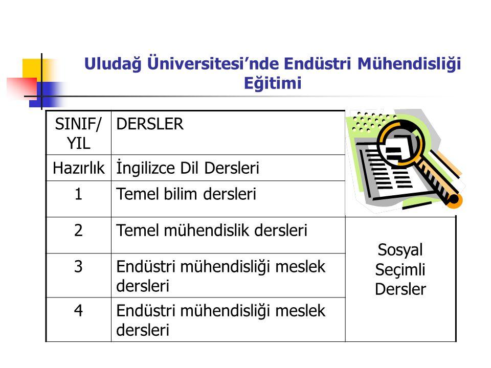 Uludağ Üniversitesi'nde Endüstri Mühendisliği Eğitimi