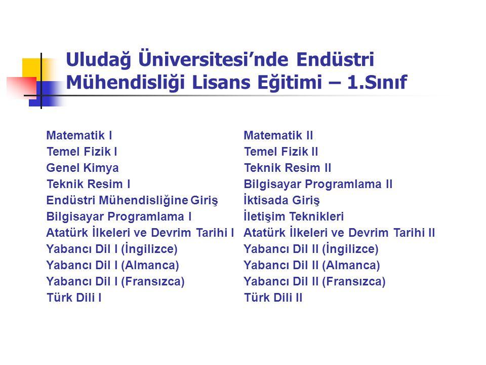 Uludağ Üniversitesi'nde Endüstri Mühendisliği Lisans Eğitimi – 1.Sınıf