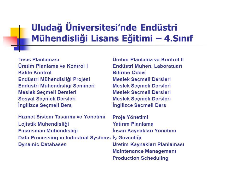 Uludağ Üniversitesi'nde Endüstri Mühendisliği Lisans Eğitimi – 4.Sınıf