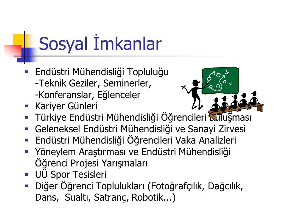 Sosyal İmkanlar Endüstri Mühendisliği Topluluğu