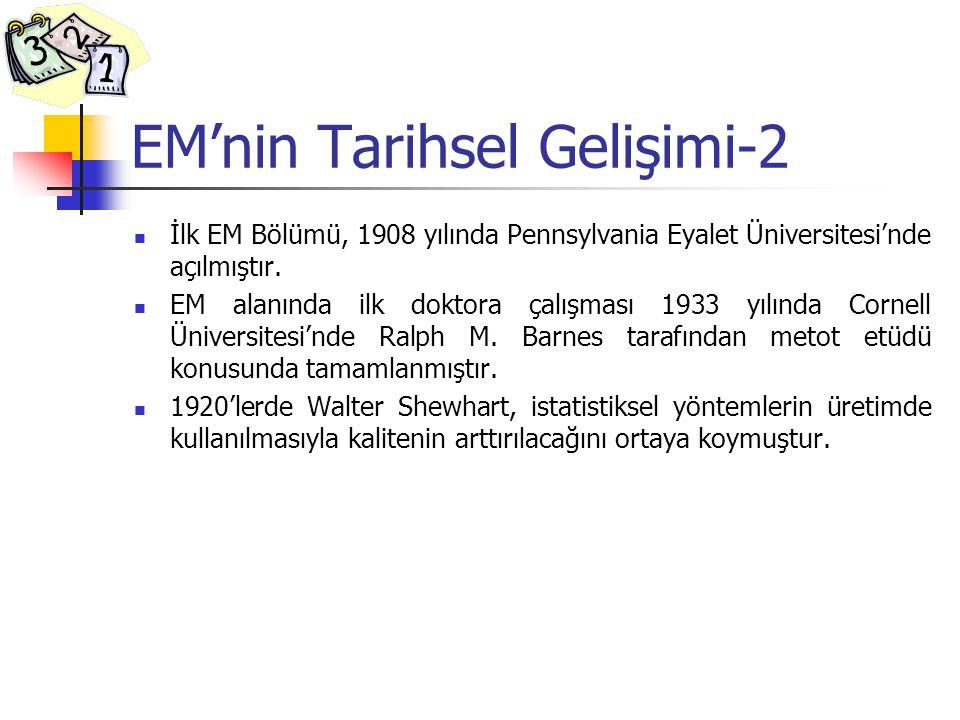 EM'nin Tarihsel Gelişimi-2