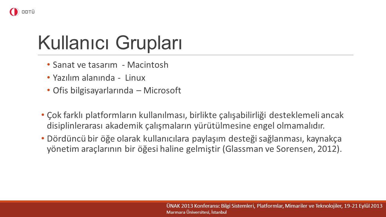 Kullanıcı Grupları Sanat ve tasarım - Macintosh