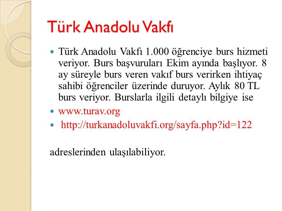 Türk Anadolu Vakfı