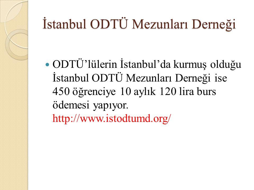 İstanbul ODTÜ Mezunları Derneği