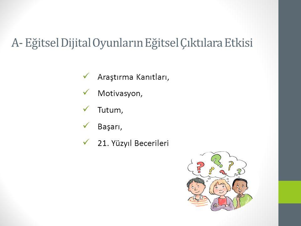 A- Eğitsel Dijital Oyunların Eğitsel Çıktılara Etkisi