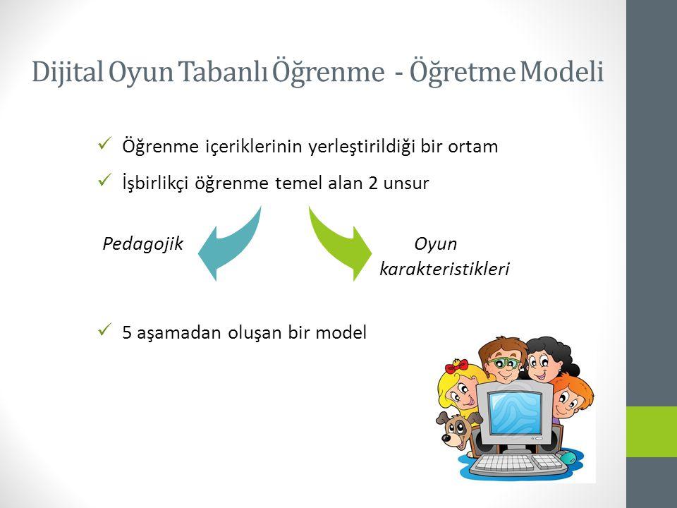 Dijital Oyun Tabanlı Öğrenme - Öğretme Modeli