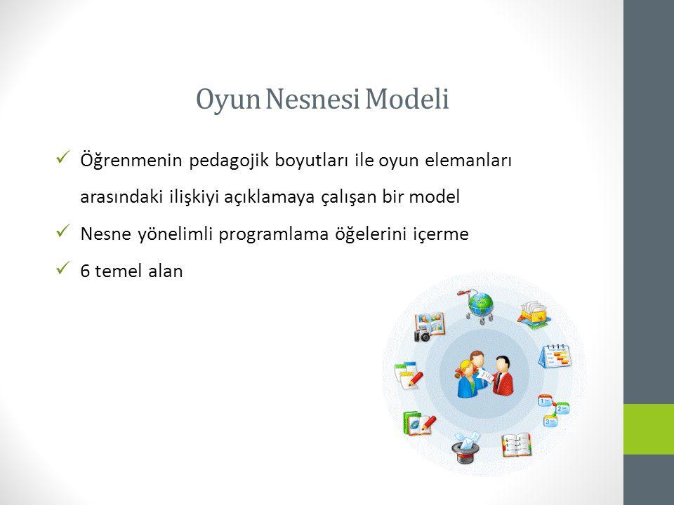 Oyun Nesnesi Modeli Öğrenmenin pedagojik boyutları ile oyun elemanları arasındaki ilişkiyi açıklamaya çalışan bir model.