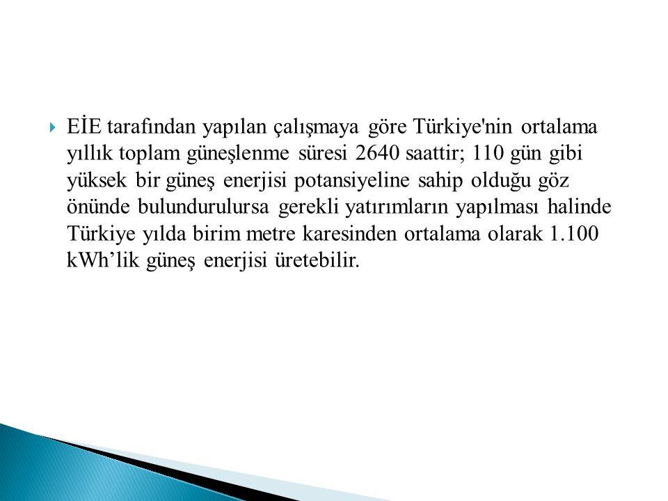 EİE tarafından yapılan çalışmaya göre Türkiye nin ortalama yıllık toplam güneşlenme süresi 2640 saattir; 110 gün gibi yüksek bir güneş enerjisi potansiyeline sahip olduğu göz önünde bulundurulursa gerekli yatırımların yapılması halinde Türkiye yılda birim metre karesinden ortalama olarak 1.100 kWh'lik güneş enerjisi üretebilir.