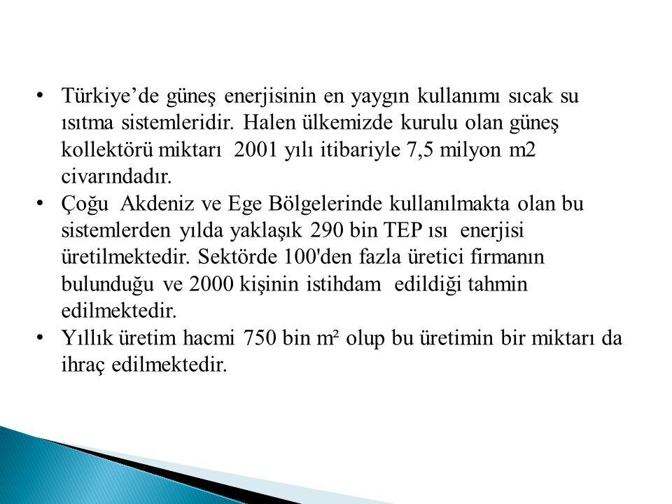 Türkiye'de güneş enerjisinin en yaygın kullanımı sıcak su ısıtma sistemleridir. Halen ülkemizde kurulu olan güneş kollektörü miktarı 2001 yılı itibariyle 7,5 milyon m2 civarındadır.