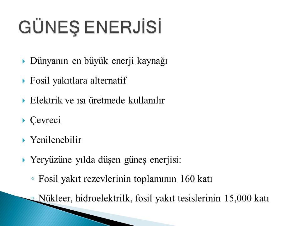 GÜNEŞ ENERJİSİ Dünyanın en büyük enerji kaynağı